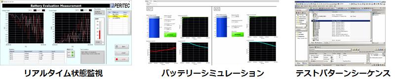 リチウムイオンバッテリーマネージメントIC評価システムソフトウェア