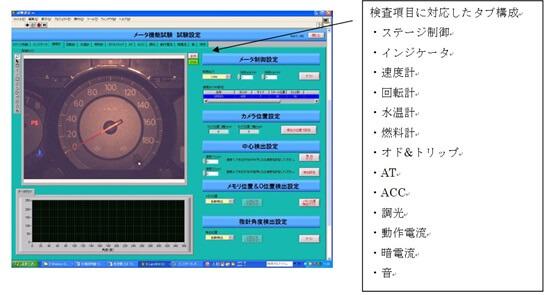 ECU自動テスト装置開発
