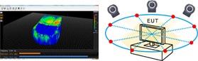 電磁界ノイズ測定システムとモーションカメラの融合による新しい計測手法で、3D画面上に電磁ノイズ分布を可視化。