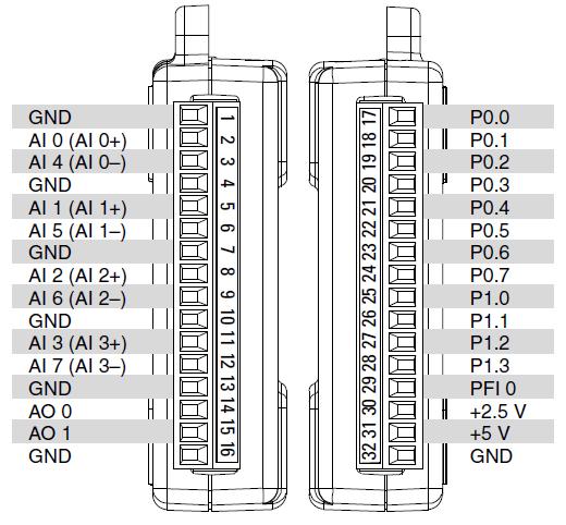 USB-6008ピン配置