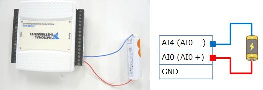 アナログ入力接続