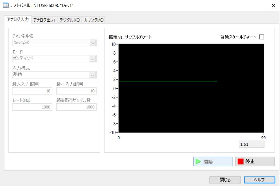 アナログ入力テストパネル
