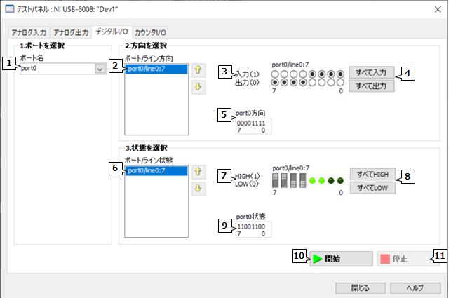 デジタルI/O