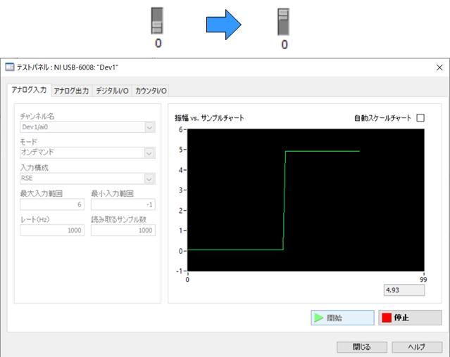 デジタル出力をアナログ入力で測定