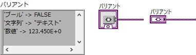 LabVIEWバリアント
