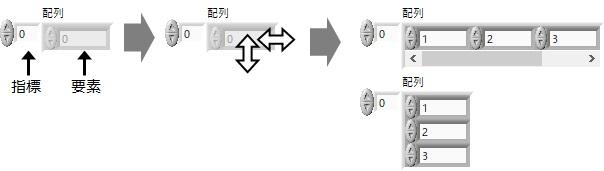 配列データ表示追加フロントパネル