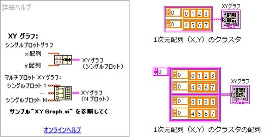 XYグラフ