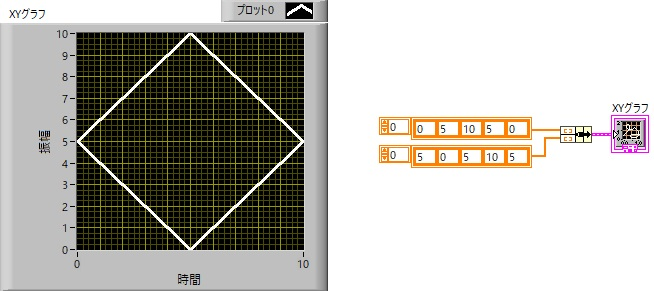 XYグラフ例