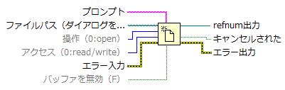 ファイルを開く/作成/置換