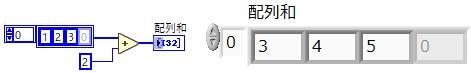 配列の演算