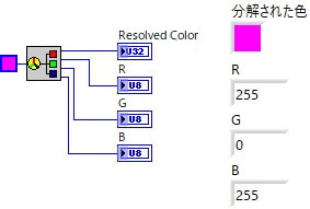 色をRGBに変換