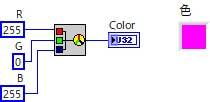 RGBを色に変換