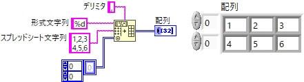 スプレッドシート文字列を配列に変換