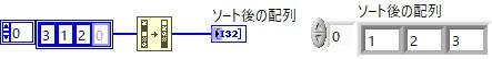 1D配列ソート