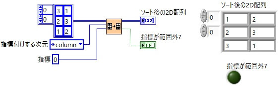2D配列ソート