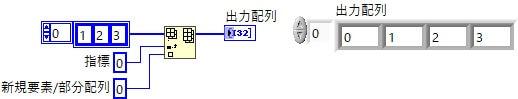 配列要素挿入