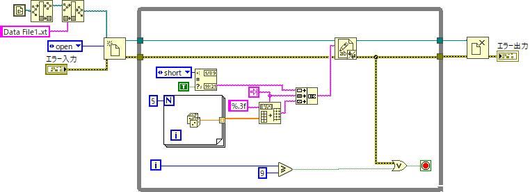 CLD-R問題2-b