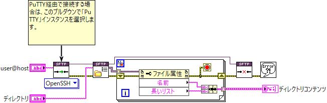 SFTP APIブロックダイアグラム