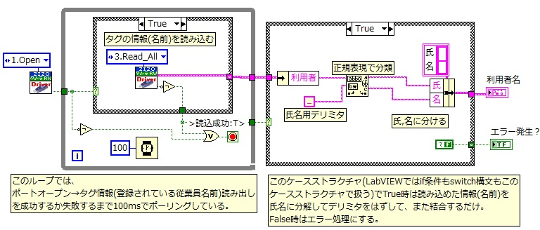 LabVIEW開発ツールキット