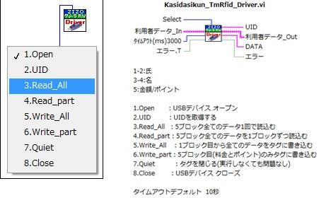 RFID開発ツールキット
