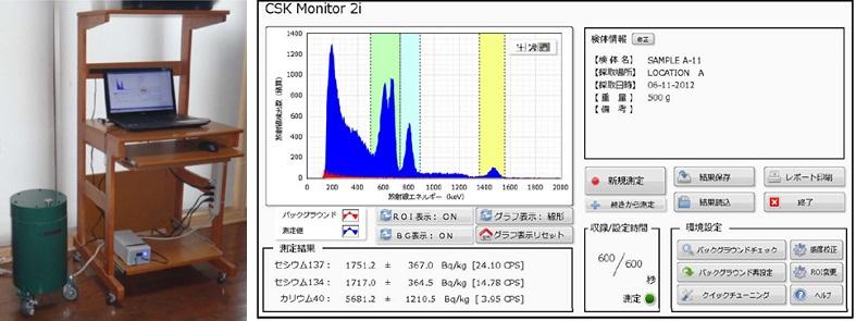 放射線スクリーニングモニタ