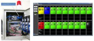 状態監視用のIoTシステム