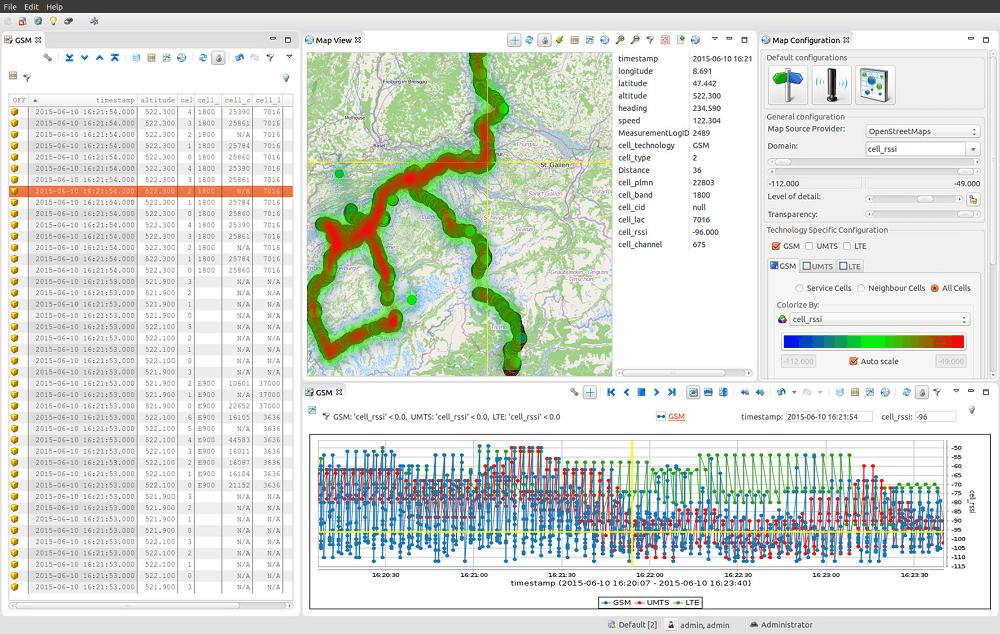 カスタマイズ可能なユーザーフィルターによるデータの視覚化