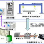 鋼管未尺検出装置/長尺物測定検査装置