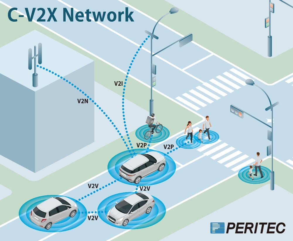 C-2VX ネットワークイメージ