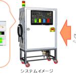LabVIEWを使用した設備状態監視システム開発事例