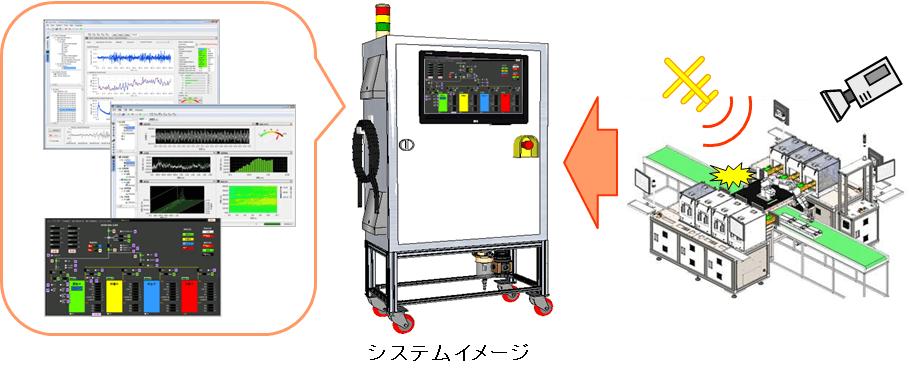 状態監視システム