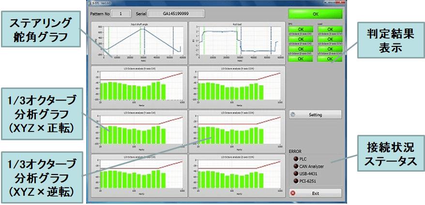 ステアリング性能計測ソフト