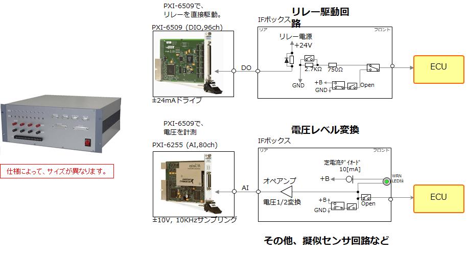ソフトウェア構成