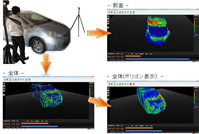 3次元スキャナ装置による事前検証システム