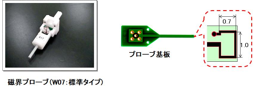 磁界プローブ( W07:標準タイプ)