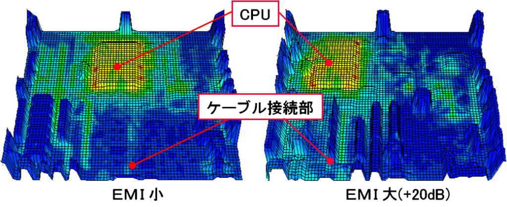 車載機器の測定結果(4D表示)