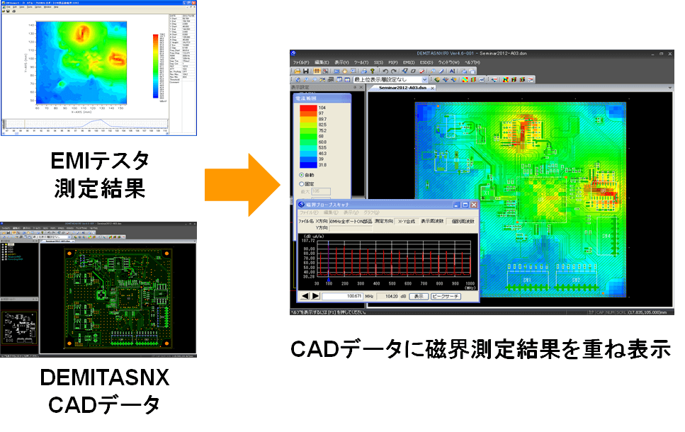 DEMITASNX(NEC)とデータリンク