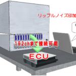 業界初EtherCAT対応の新エネルギー分野向け多チャンネルリチウムバッテリエミュレータの開発