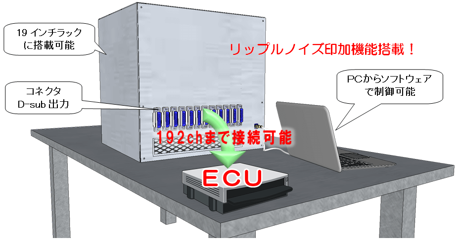 リチウムイオンバッテリエミュレータ