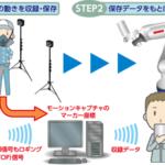 ロボット・モーションキャプチャティーチング