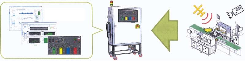 機械設備状態監視システム