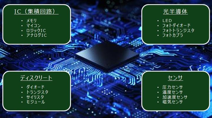 IC,光半導体,ディスクリート,センサ