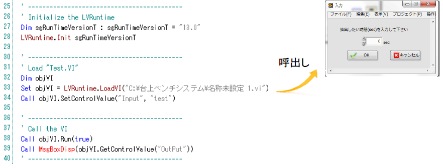 LabVIEWとの連動