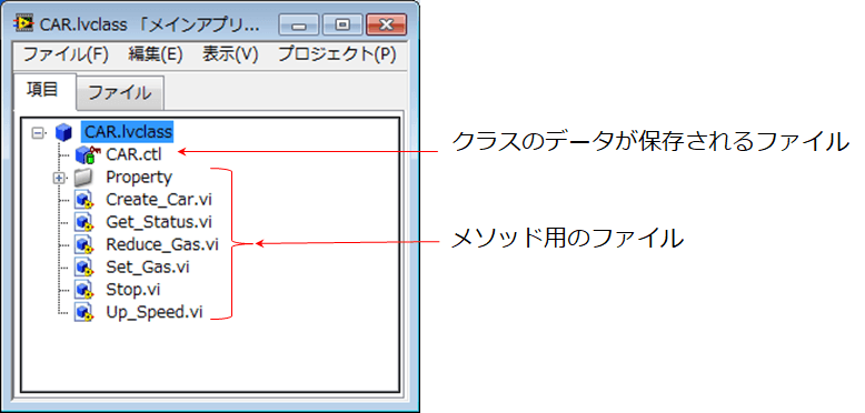 LabVIEWクラス