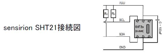 NI USB-8451と温湿度センサSHT21の接続