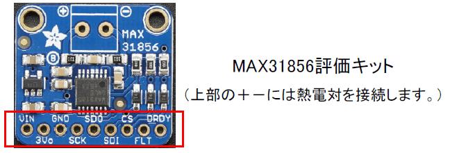 NI USB-8451とMAX31856の接続