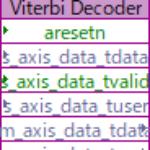 Xilinx IP を使用したLabVIEWプログラミング